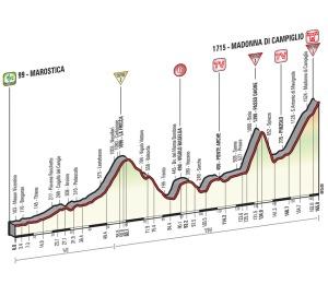 Madonna di Campiglio - etapa montaña Giro