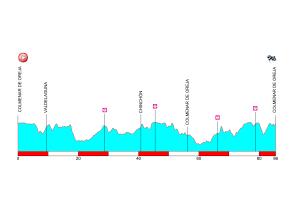 perfil de la Bike Maraton de 88 kms. de la MadridXtrema. Foto: madridxtrema.com